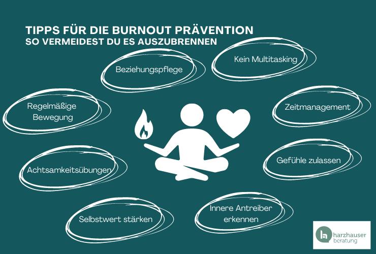 Sitzende Figur mit Herz in einer und Flamme in anderer Hand, umgeben von Tipps zur Burnout Prävention