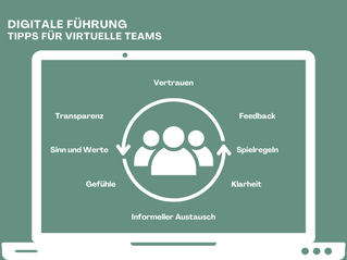 Digitale Führung: Tipps für virtuelle Zusammenarbeit im Team