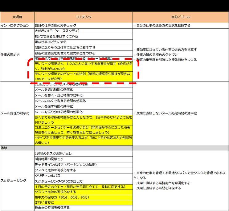 TMプログラム表.png