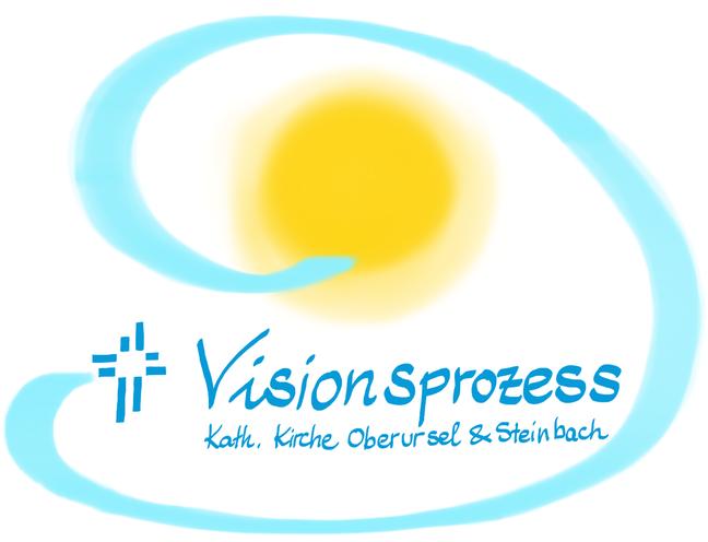 Co-Creation eines Visionsprozesses