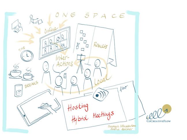 Hosting Hybrid Meetings Workshop