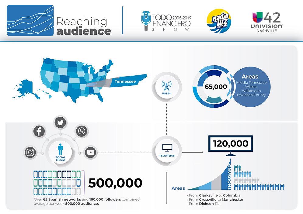 TodoFinanciero-Infografia-3.jpg