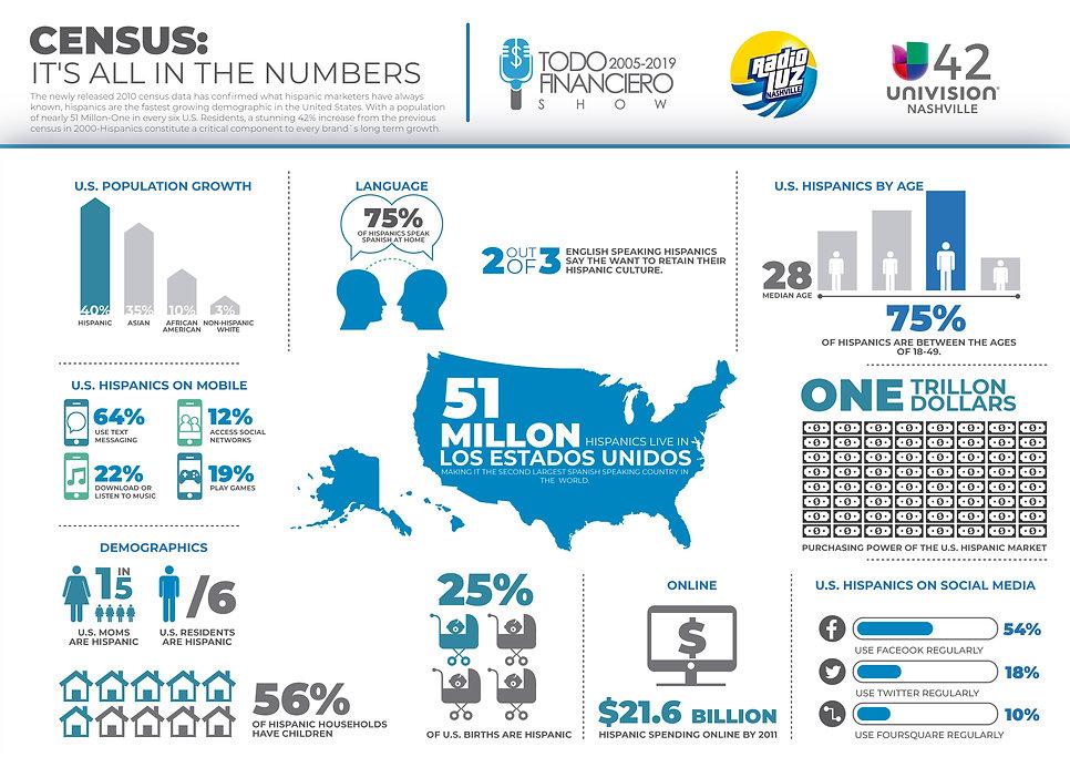 TodoFinanciero-Infografia-2.jpg