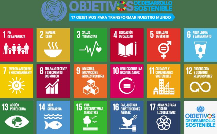 agenda 2030 ods
