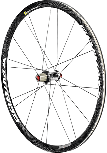 Rear 32mm s clincher