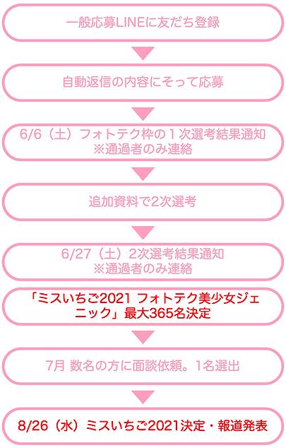 スクリーンショット 2020-04-30 23.04.46.png