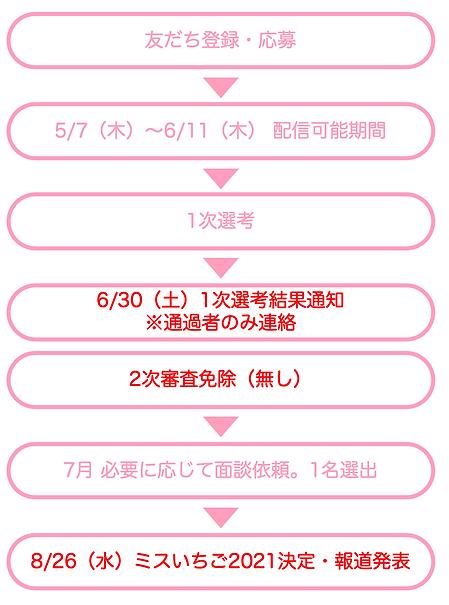 スクリーンショット 2020-05-06 19.53.00.png