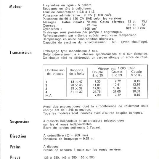 Doc_com_Alpine_Série-A110(2)_P10.jpg