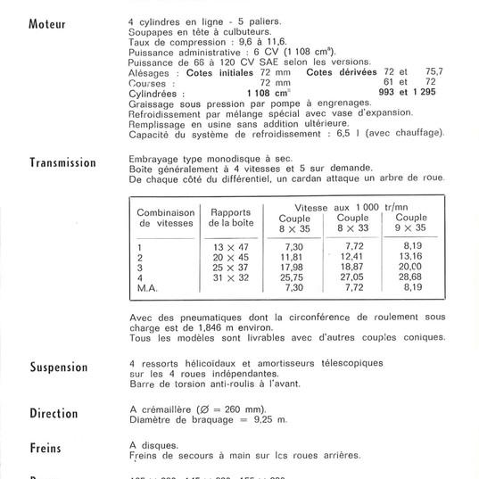 Doc_com_Alpine_Série-A110(2)_P12.jpg