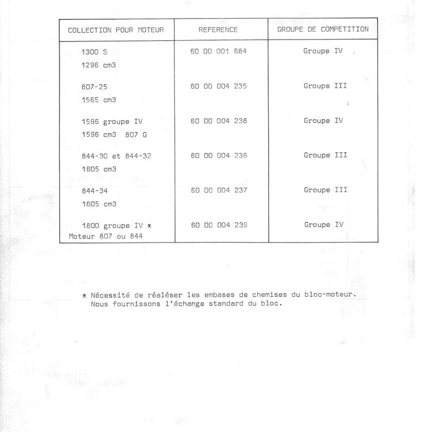 Accessoires compet.05.jpg