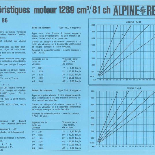 Tarif A110 France 01.1972 P9.jpg