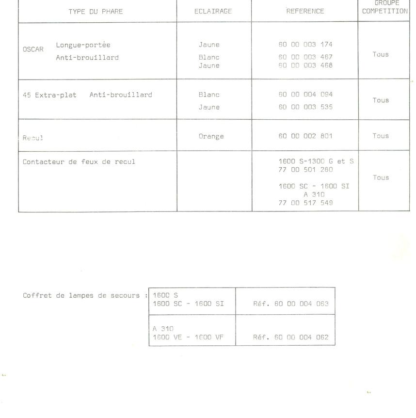 Accessoires compet.38.jpg