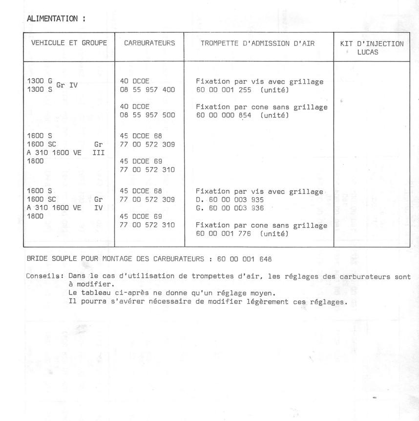 Accessoires compet.10.jpg