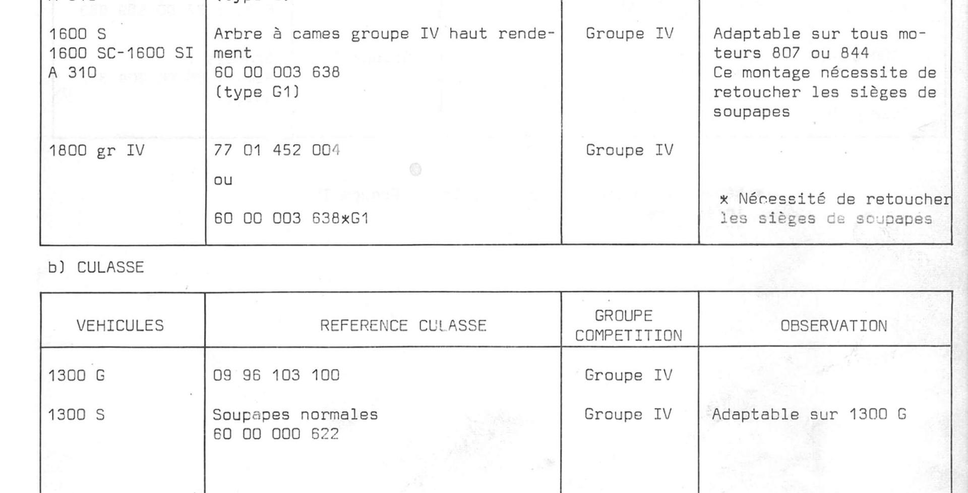 Accessoires compet.06.jpg