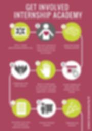 Process Workflow Diagram (1) (2).png