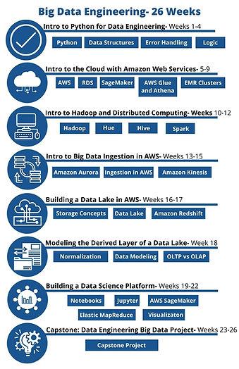 Data Engineering Breakdown.jpg