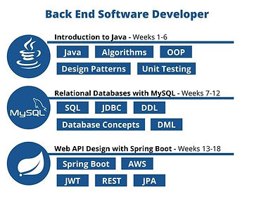 Back End Program Outline (13).jpg