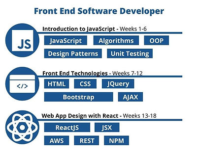 Back End Program Outline (14).jpg