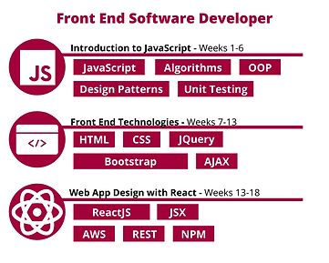 Back End Program Outline (5).png
