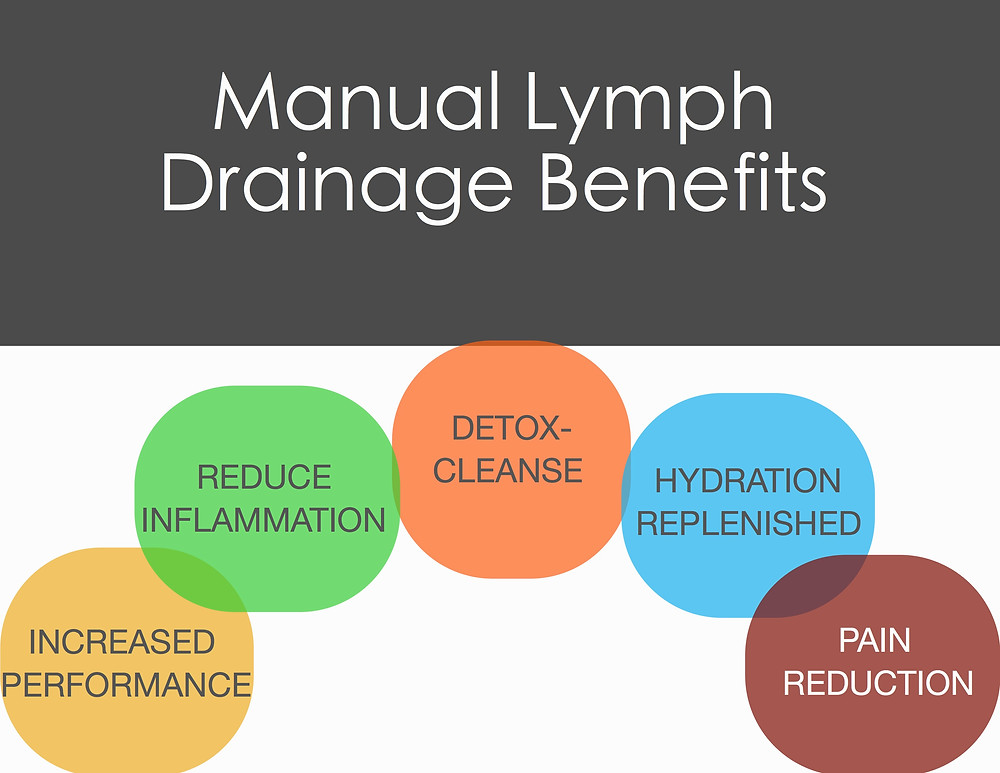 manual lymph drainage benefits