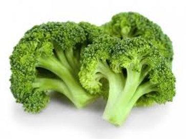 Brocolli (kg)