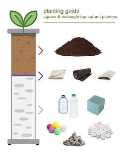 Illustration of how traditional large-planter planting works