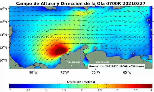 ¡Cuidado con las actividades náuticas! DIMAR prevé aumento de vientos en el litoral Caribe