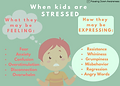 Card of When kids are STRESSED.png