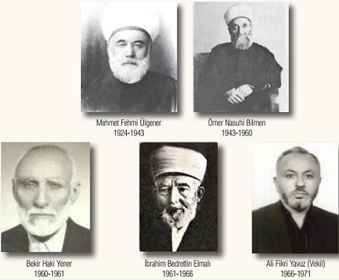 istanbul muftuleri.png