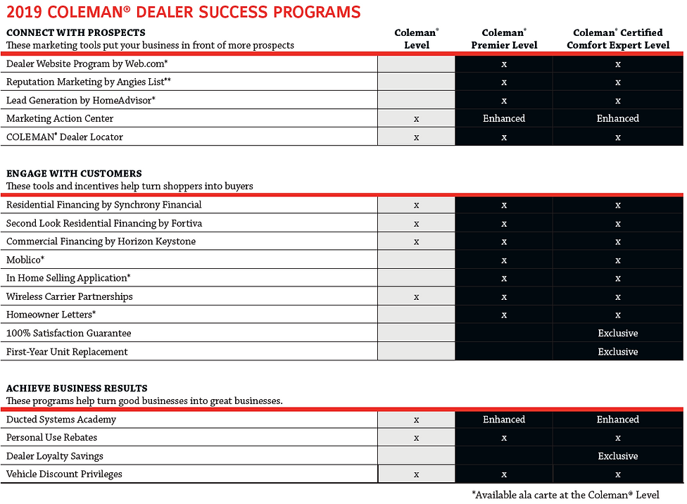 2019 Dealer Success Programs Grid.PNG