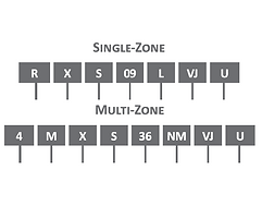 Daikin Model Nomenclature Image 3.png