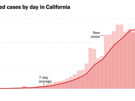 Bay Area Showing Signs of Flattening Curve