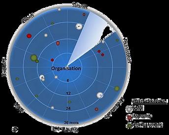 Concartatio sonar (transparent).png
