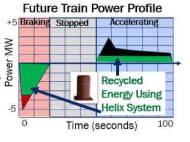 Helix Future Train Profile_edited.jpg