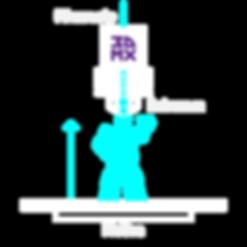 3DMX_FDM_Diagrama.png