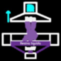3DMX_SLA_Diagrama.png