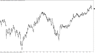 Still Trading Philippine Stocks? Here's Why You Should Trade Currencies