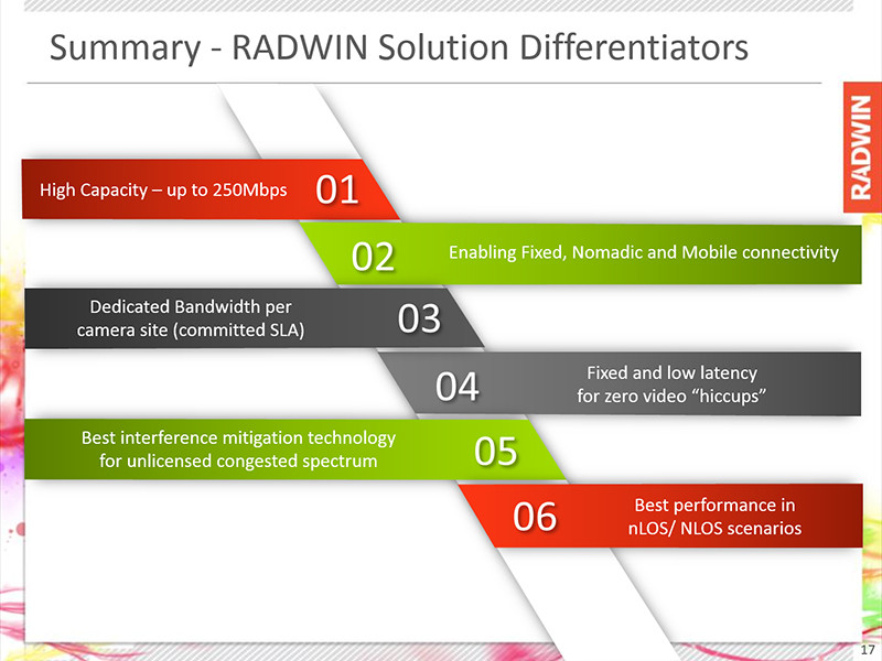 RADWIN סטודיו תלתן - עיצוב מצגות פאוור פויינט לחברת רדווין