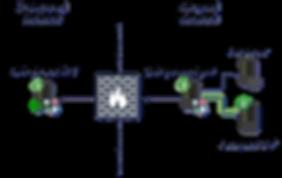 Data Leakage Prevention (DLP) for MFT services