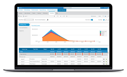 Sciforma - מוצר אחד כולל לכל דרישות הארגון