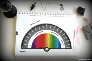 planche de radiesthésie taux vibratoire