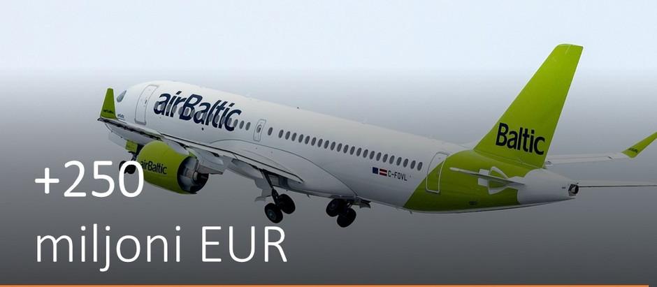 Eiropas Komisija apstiprina airBaltic kapitāla palielināšanu par 250 miljoniem eiro