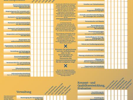Ganztagsschulverband Sachsen veröffentlicht Arbeitshilfe zur Ganztagsschulkoordination
