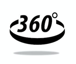 360-Grad-Begehungen online