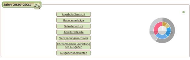 Ausschnitt der Benutzeroberfläche von FABelF