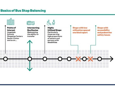 NFTA Metro seeks to space out bus stops for faster service