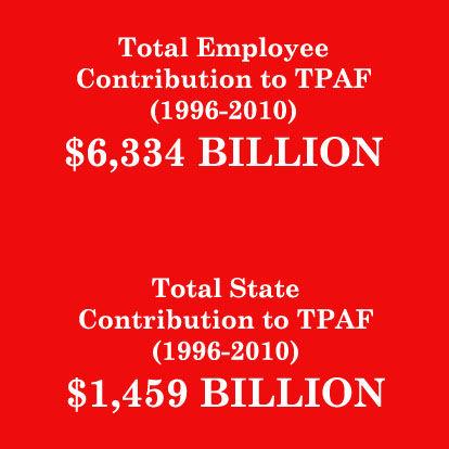 chart employees state.jpg