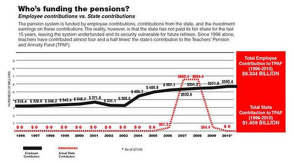 chart whos funding pensions.jpg