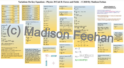 Physics 30 Key Equations For Forces & Fields Chart