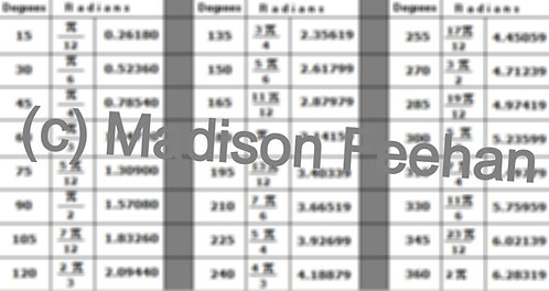 Math 30-1 Trigonometry Charts